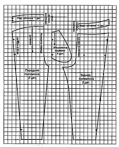 Выкройка штанов для беременных своими руками 93