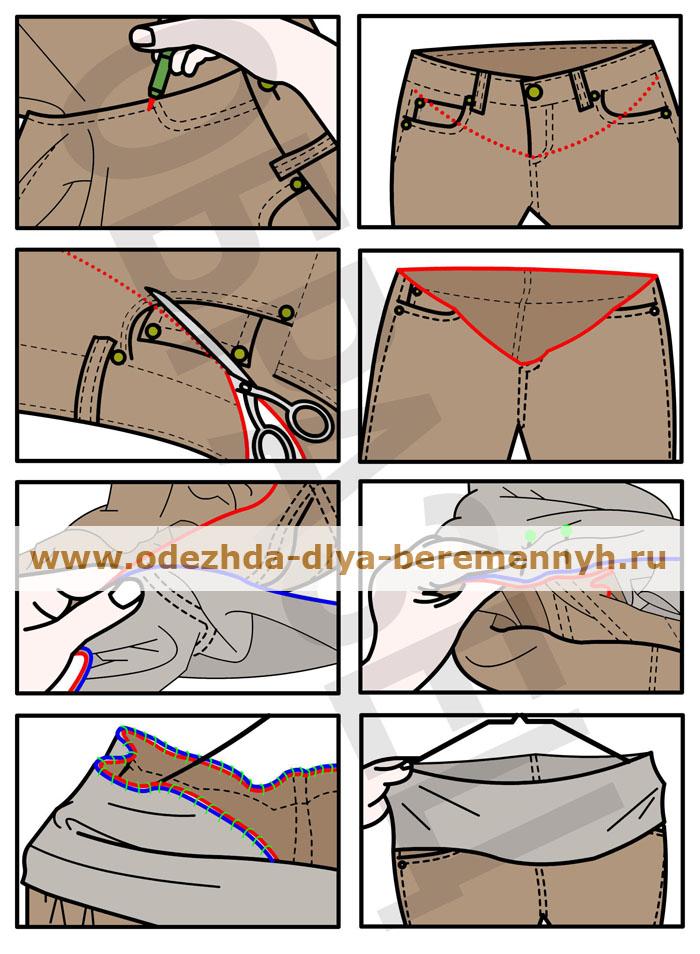 Выкройки юбок для беременных своими руками