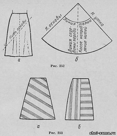 Выкройка длинной юбки четверть солнца