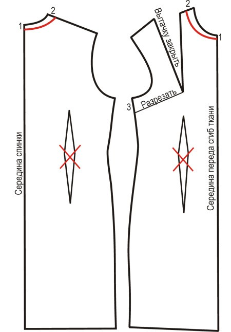 Рис. 1. Выкройка платья трапеция - моделирование Рис. 2. Выкройка платья трапеция - спинка и перед