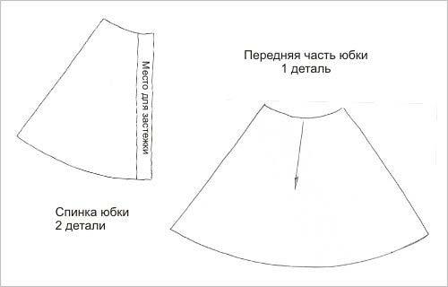 Как сшить одежду для кукол: выкройки, фото, видео