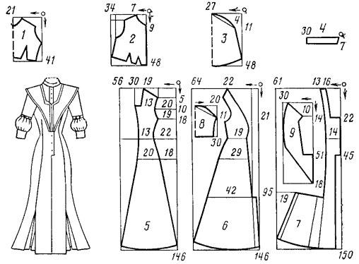 Покрой платья своими руками