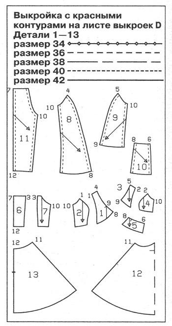 Затем после оттяжки косых направлений юбки вновь наложить на ткань выкройку и подровнять