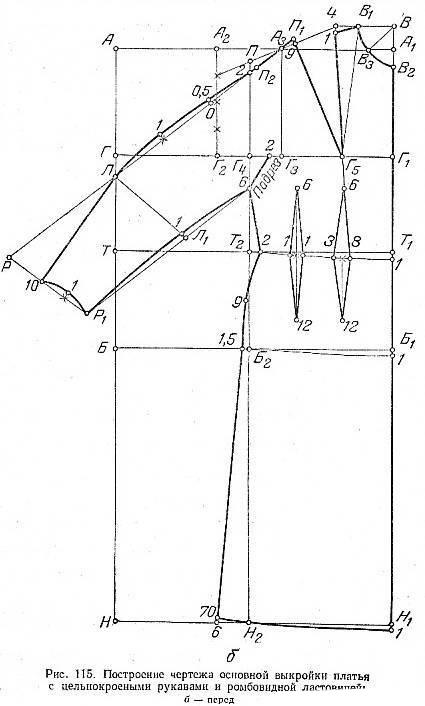 Выкройка платье с цельнокроенным рукавом