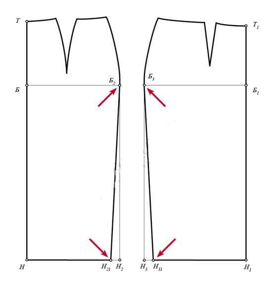 Как пошить юбку карандаш своими руками