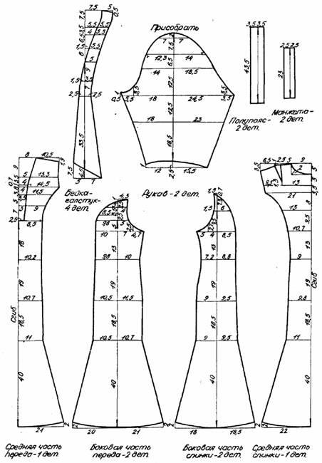 Платья: модели и выкройки