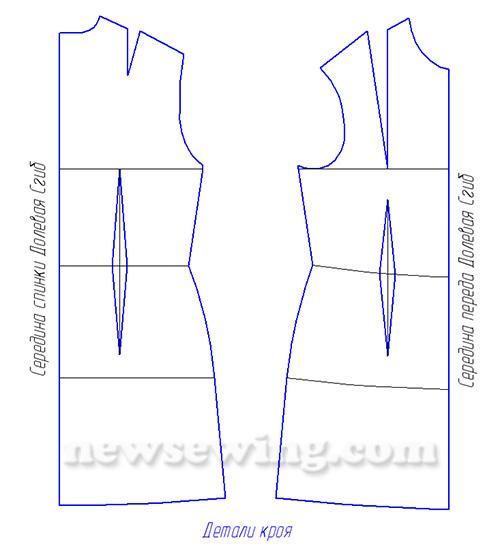 В этой статье мы как, рассказываем самим построить выкройку основы для платья девочки младшего и старшего возраста