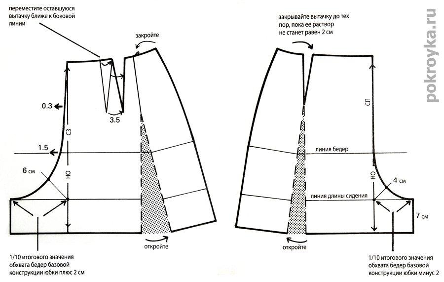 Как сшить шорты для полных