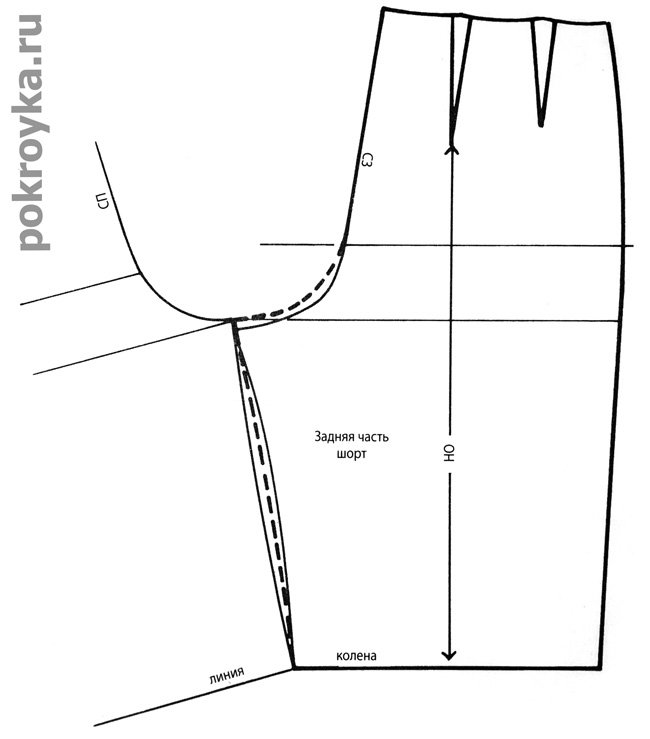 Выкройка шорт: женские, мужские, на резинке, юбка-шорты и фото