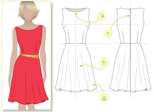 Пошить платье своими руками фото выкройки и