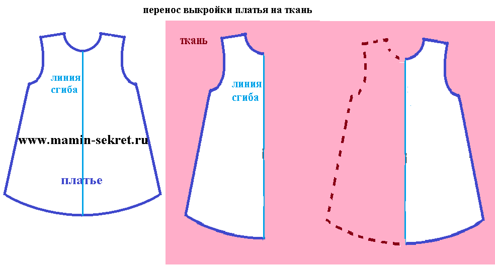 416Выкройка юбки для девочки 2 лет