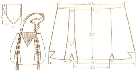 свой цитатник или сообщество! Сумки разные с выкройками. Сумки шьем из остатков тканей, кожи. Прочитать целикомВ