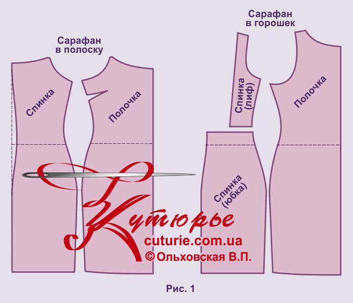 Выкройки платьев и сарафанов 2015
