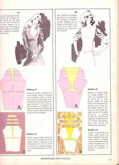 Мастер класс по моделированию рукавов