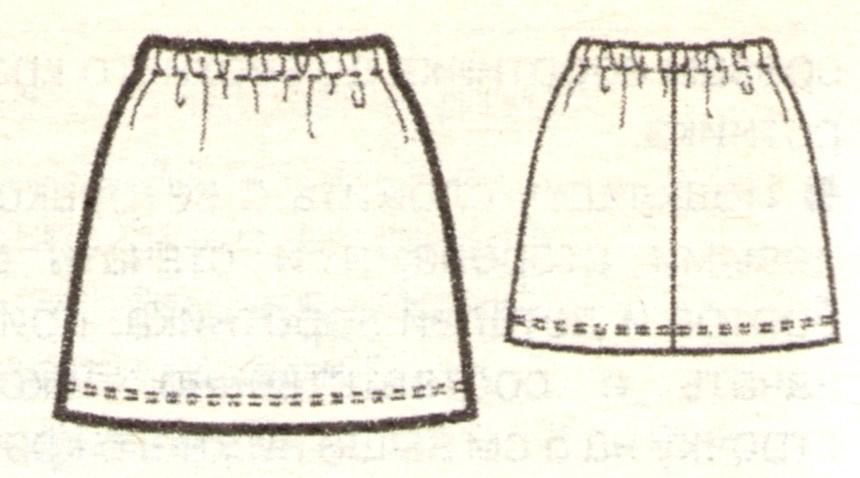 Юбка на резинке выкройка
