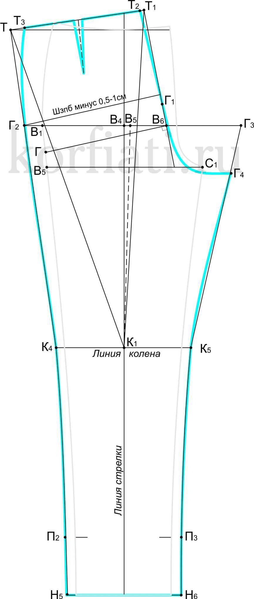 Джинсовые женские брюки (выкройка-основа). Длина брюк по боковому шву(ДБ