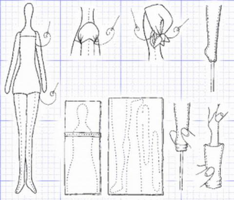 Одежда для кукол своими руками выкройки мастер класс