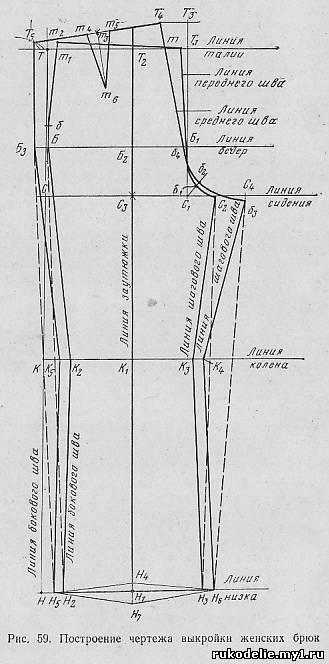 36. Построение чертежа выкройки женских брюк - Вязание на ручной машине - Своими руками - Рукоделие