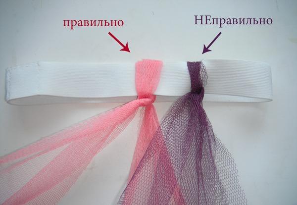 Платье своими руками фото пошагово