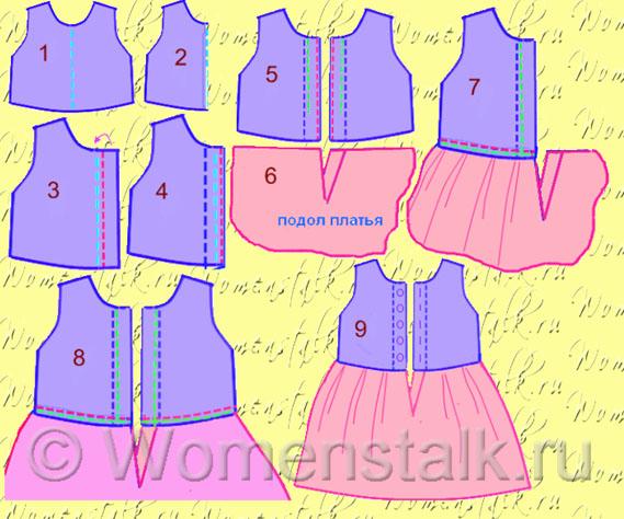Детское нарядное платье - актуальная тема в любой сезон