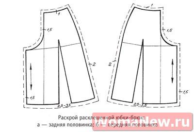 Как без выкройки сшить юбку-шорты своими руками