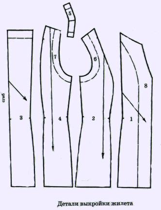 Сшить длинный жилет без рукавов своими руками