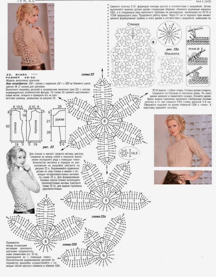 Вязание для женщин кофточек крючком