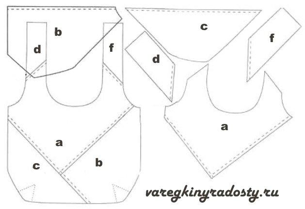 Пляжная сумка из джинсов своими руками выкройка